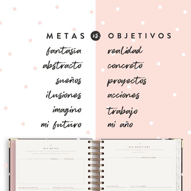 Cómo rellenar la página de metas y objetivos de tu agenda Charuca ...